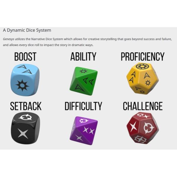 Genesys - A Narrative Dice RPG System - Core Rulebook